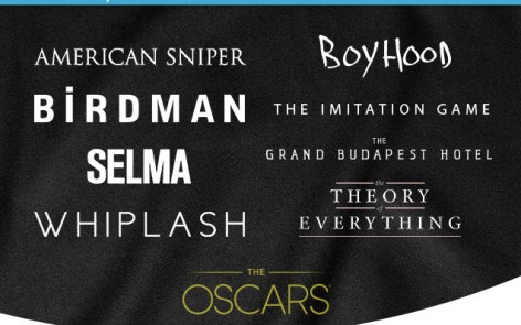 How To See All of This Year's Films Nominated for Best Picture Oscars